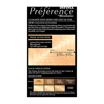 loreal preference blondissimes instructions